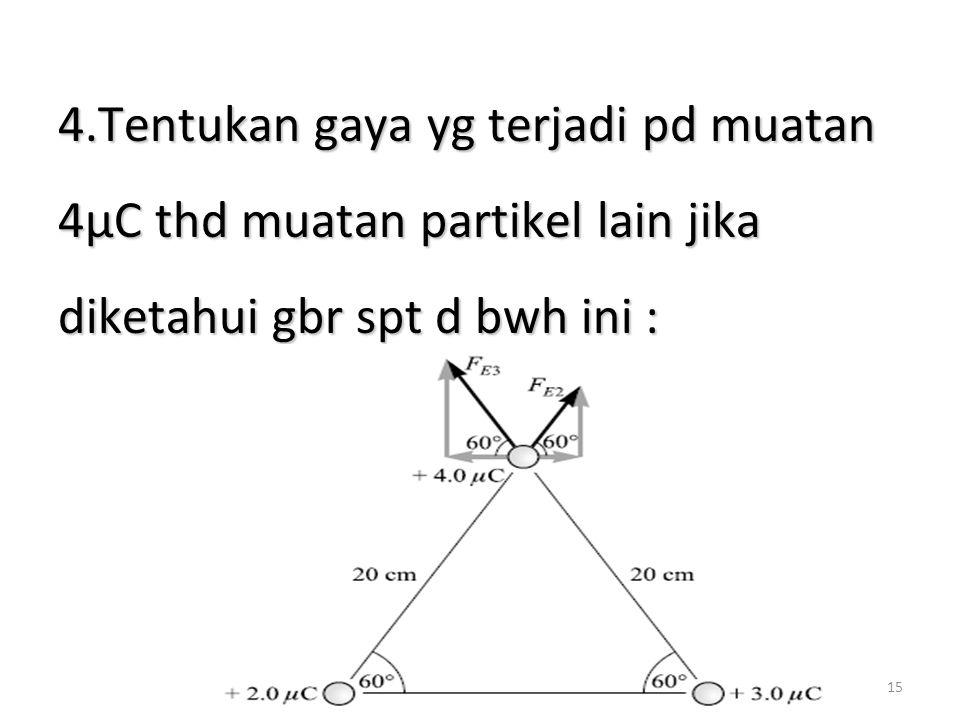 15 4.Tentukan gaya yg terjadi pd muatan 4µC thd muatan partikel lain jika diketahui gbr spt d bwh ini :