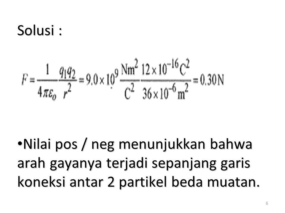 6 Solusi : Nilai pos / neg menunjukkan bahwa arah gayanya terjadi sepanjang garis koneksi antar 2 partikel beda muatan.