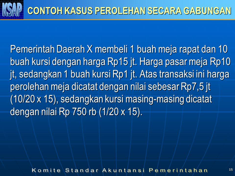 15 CONTOH KASUS PEROLEHAN SECARA GABUNGAN Pemerintah Daerah X membeli 1 buah meja rapat dan 10 buah kursi dengan harga Rp15 jt.