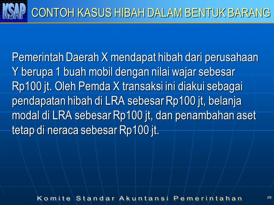 19 CONTOH KASUS HIBAH DALAM BENTUK BARANG Pemerintah Daerah X mendapat hibah dari perusahaan Y berupa 1 buah mobil dengan nilai wajar sebesar Rp100 jt.