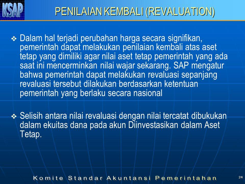 24 PENILAIAN KEMBALI (REVALUATION)   Dalam hal terjadi perubahan harga secara signifikan, pemerintah dapat melakukan penilaian kembali atas aset tet