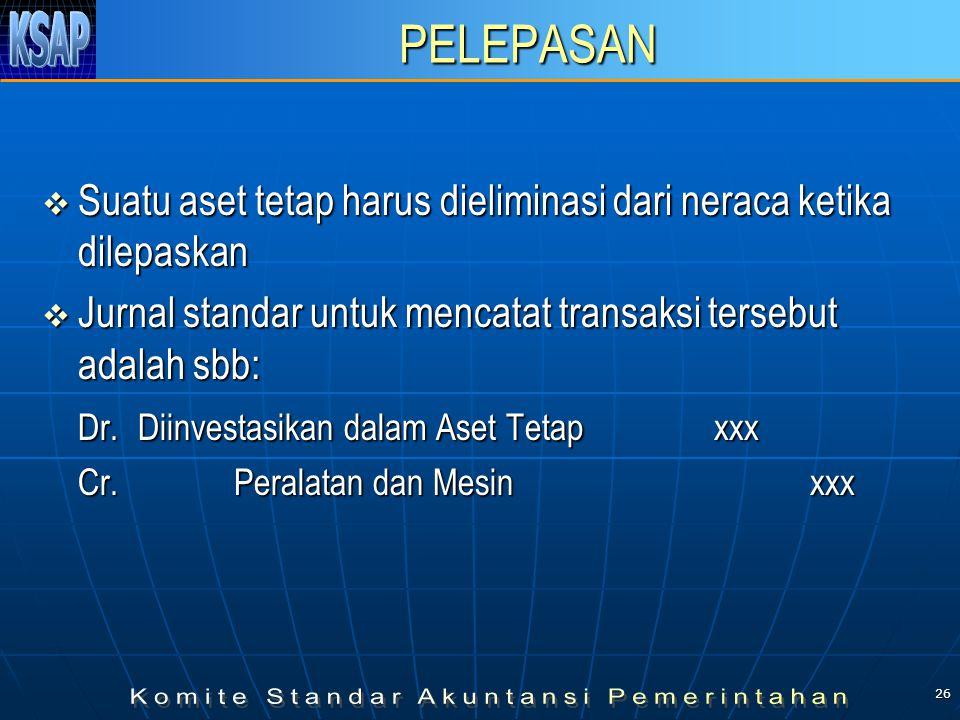 26 PELEPASAN  Suatu aset tetap harus dieliminasi dari neraca ketika dilepaskan  Jurnal standar untuk mencatat transaksi tersebut adalah sbb: Dr.Diinvestasikan dalam Aset Tetap xxx Cr.Peralatan dan Mesin xxx