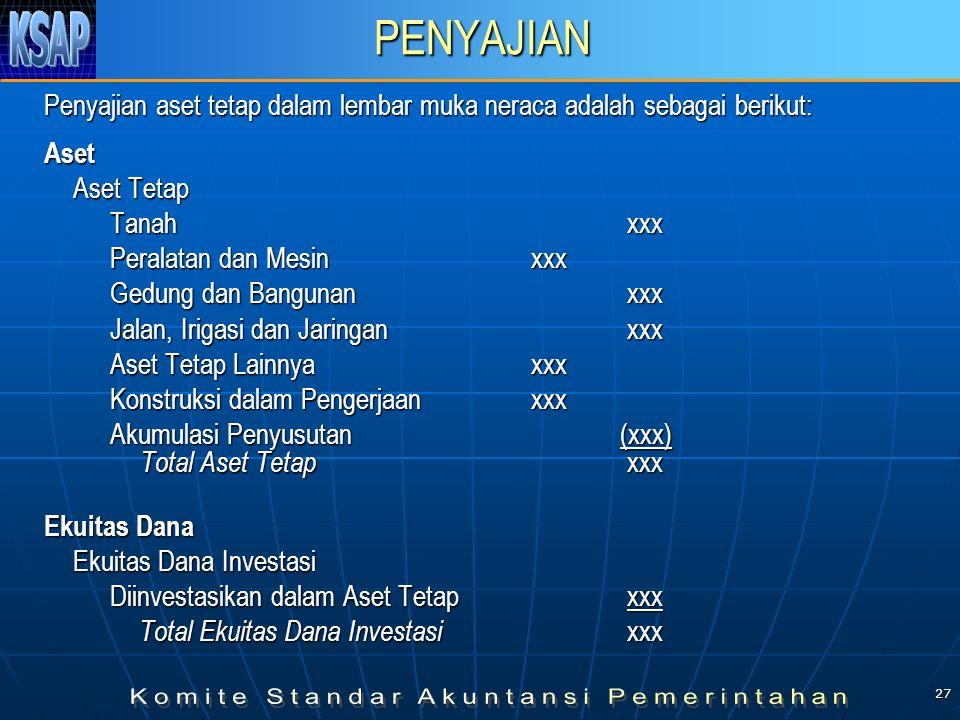 27PENYAJIAN Penyajian aset tetap dalam lembar muka neraca adalah sebagai berikut: Aset Aset Tetap Tanah xxx Peralatan dan Mesin xxx Gedung dan Bangunan xxx Jalan, Irigasi dan Jaringan xxx Aset Tetap Lainnya xxx Konstruksi dalam Pengerjaan xxx Akumulasi Penyusutan(xxx) Total Aset Tetap xxx Ekuitas Dana Ekuitas Dana Investasi Diinvestasikan dalam Aset Tetap xxx Total Ekuitas Dana Investasi xxx