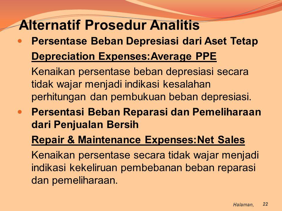 Persentase Beban Depresiasi dari Aset Tetap Depreciation Expenses:Average PPE Kenaikan persentase beban depresiasi secara tidak wajar menjadi indikasi