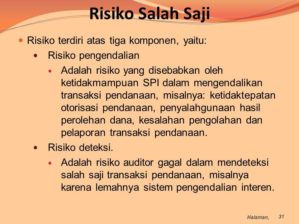 Risiko terdiri atas tiga komponen, yaitu: Risiko pengendalian Adalah risiko yang disebabkan oleh ketidakmampuan SPI dalam mengendalikan transaksi pend