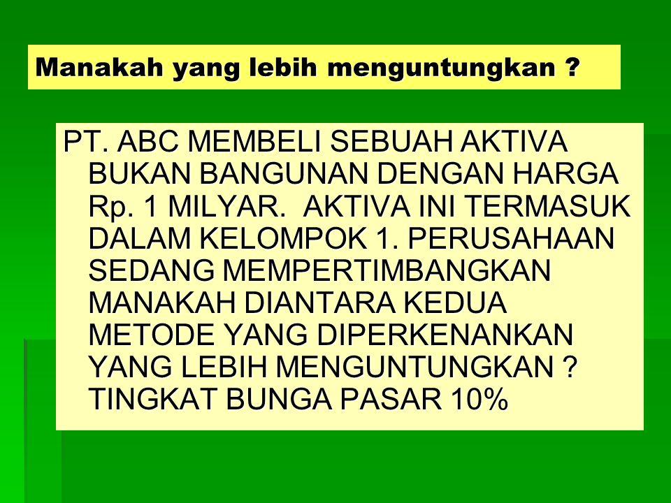 Manakah yang lebih menguntungkan .PT. ABC MEMBELI SEBUAH AKTIVA BUKAN BANGUNAN DENGAN HARGA Rp.