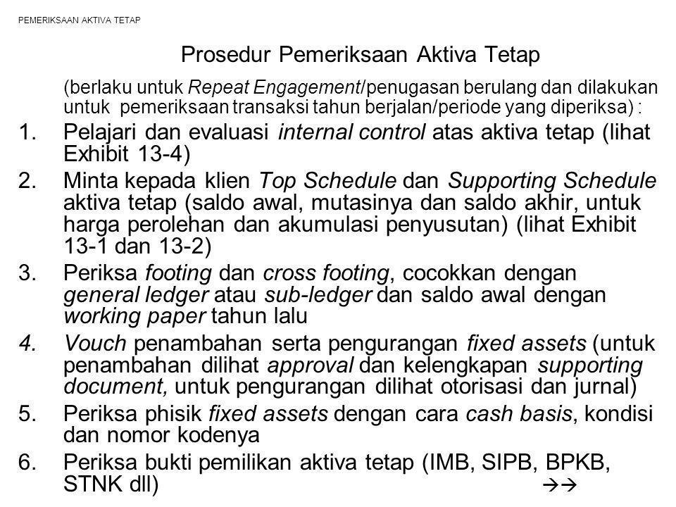 PEMERIKSAAN AKTIVA TETAP Prosedur Pemeriksaan Aktiva Tetap (berlaku untuk Repeat Engagement/penugasan berulang dan dilakukan untuk pemeriksaan transak