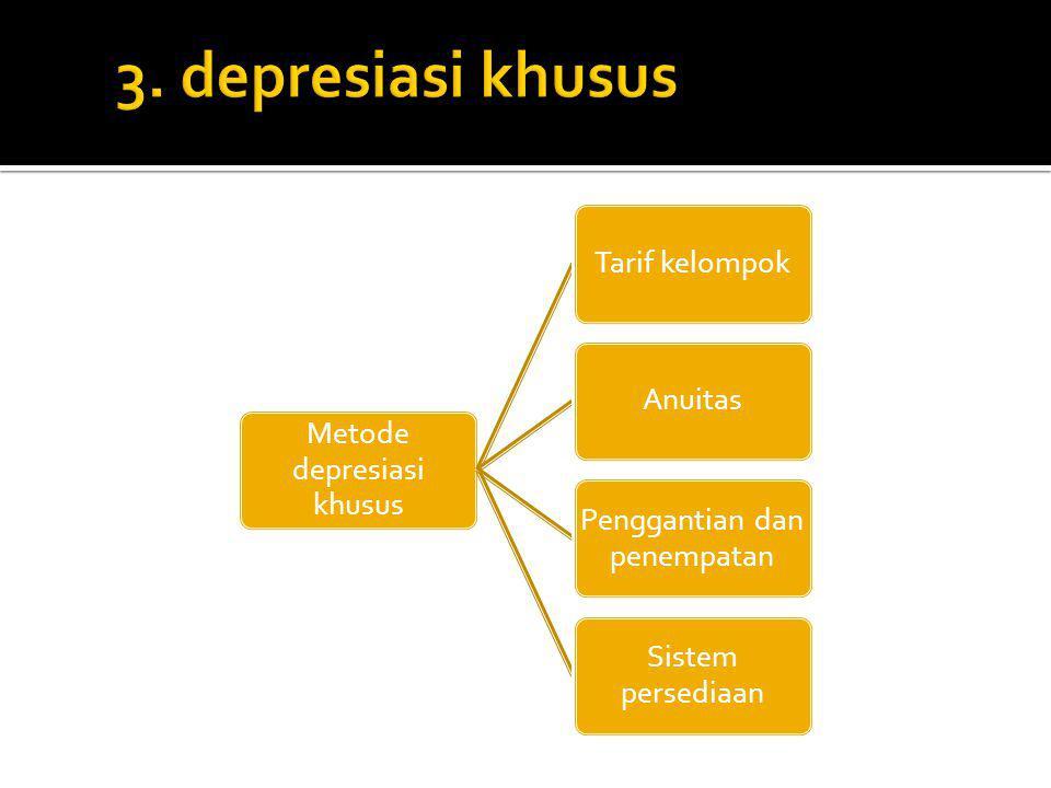 Metode depresiasi khusus Tarif kelompokAnuitas Penggantian dan penempatan Sistem persediaan