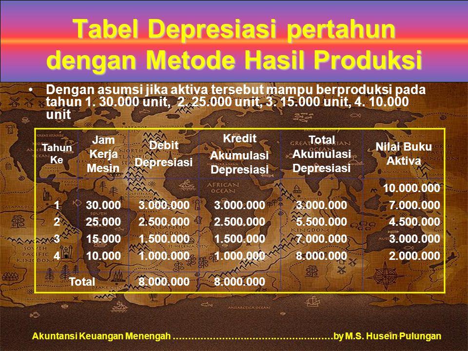 Akuntansi Keuangan Menengah ………………………………………..……by M.S. Husein Pulungan Tabel Depresiasi pertahun dengan Metode Hasil Produksi Dengan asumsi jika aktiv