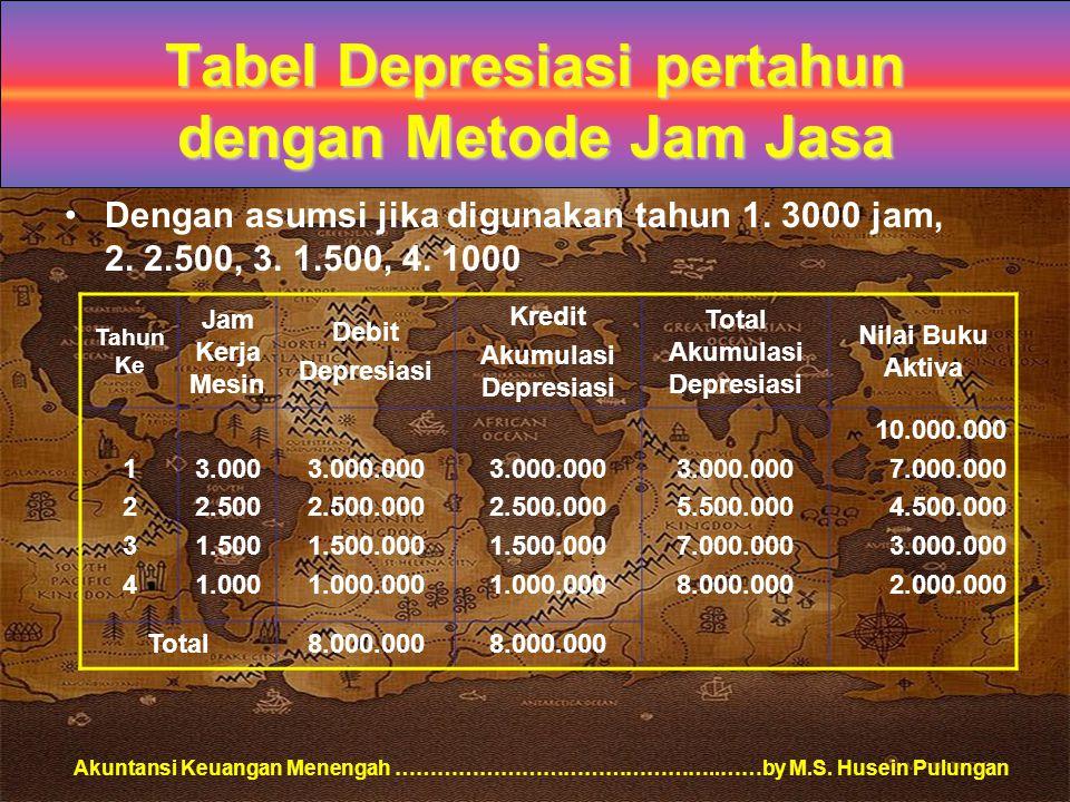 Akuntansi Keuangan Menengah ………………………………………..……by M.S. Husein Pulungan Tabel Depresiasi pertahun dengan Metode Jam Jasa Dengan asumsi jika digunakan t