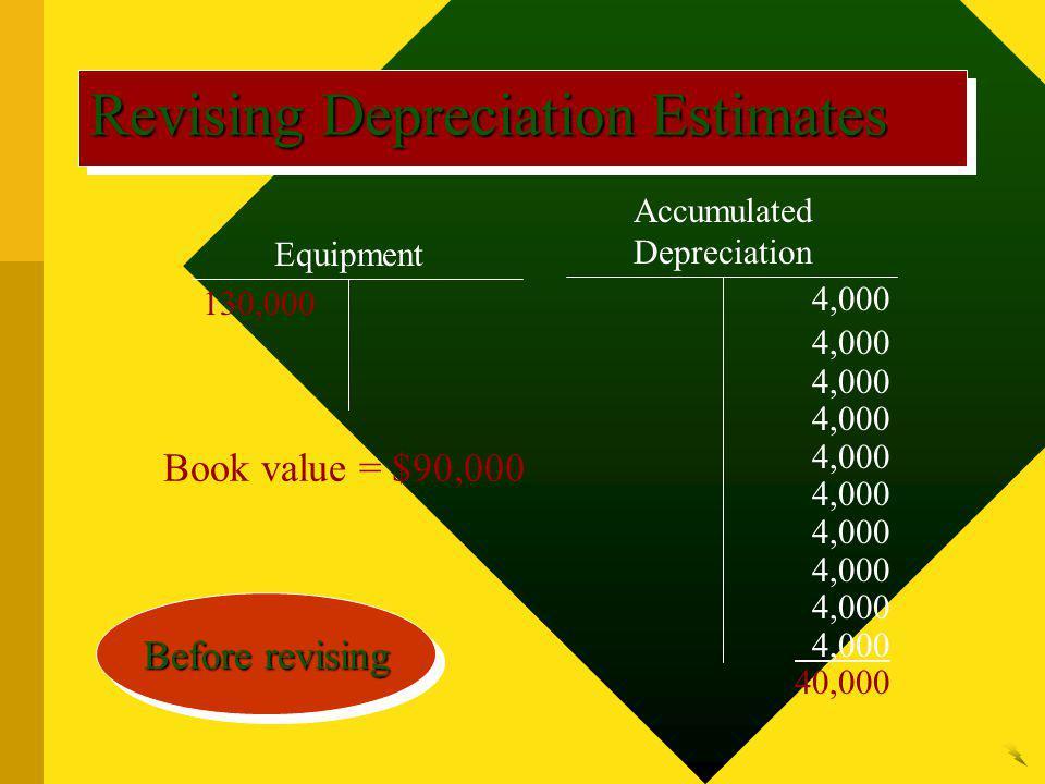 Equipment 130,000 Accumulated Depreciation 4,000 40,000 Before revising Book value = $90,000 Revising Depreciation Estimates