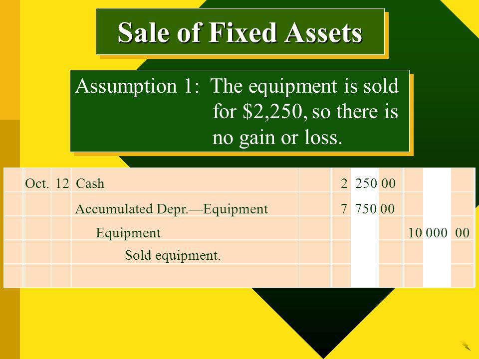 Sale of Fixed Assets Assumption 1: The equipment is sold for $2,250, so there is no gain or loss. Oct.12Cash2 250 00 Sold equipment. Accumulated Depr.
