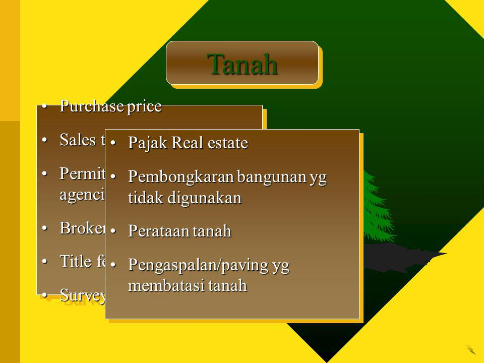 TanahTanah Purchase pricePurchase price Sales taxesSales taxes Permits from government agenciesPermits from government agencies Broker's commissionsBr