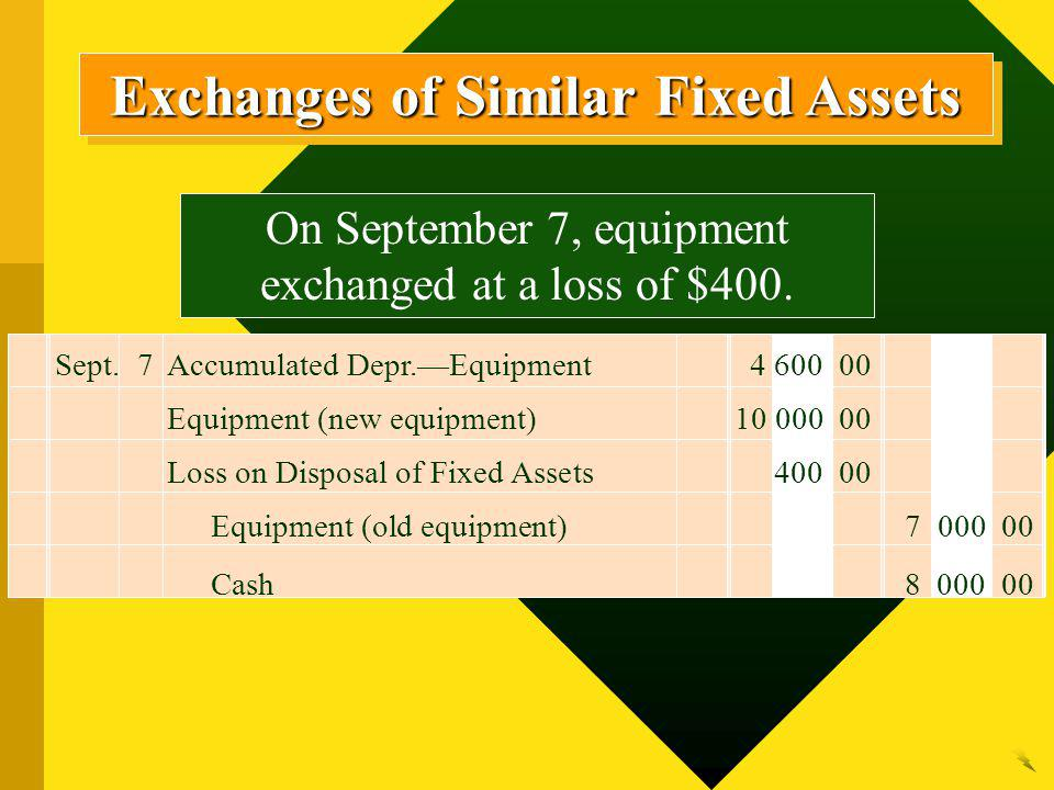 Exchanges of Similar Fixed Assets Sept. 7Accumulated Depr.—Equipment4 600 00 Equipment (new equipment)10 000 00 Loss on Disposal of Fixed Assets400 00
