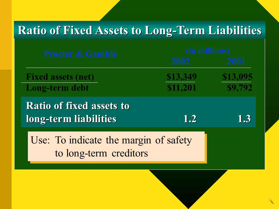 Ratio of Fixed Assets to Long-Term Liabilities (in millions) 20022001 Procter & Gamble Fixed assets (net)$13,349$13,095 Long-term debt$11,201$9,792 Ra