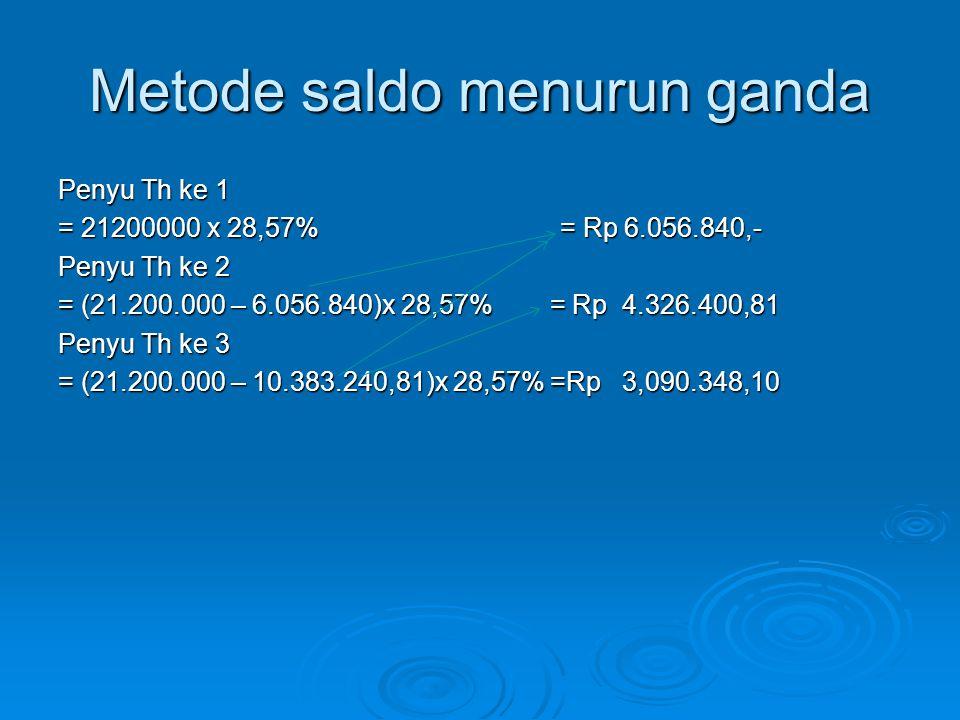 Metode saldo menurun ganda Penyu Th ke 1 = 21200000 x 28,57% = Rp 6.056.840,- Penyu Th ke 2 = (21.200.000 – 6.056.840)x 28,57% = Rp 4.326.400,81 Penyu