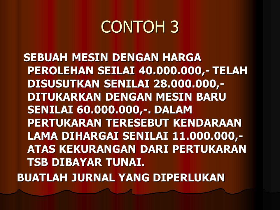CONTOH 3 SEBUAH MESIN DENGAN HARGA PEROLEHAN SEILAI 40.000.000,- TELAH DISUSUTKAN SENILAI 28.000.000,- DITUKARKAN DENGAN MESIN BARU SENILAI 60.000.000