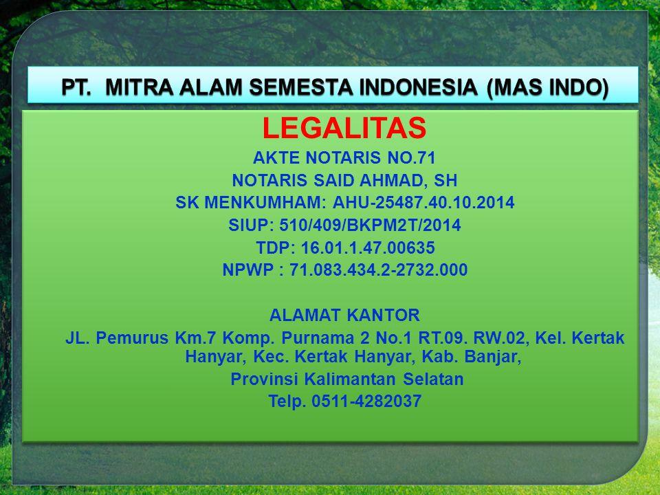 DESRIANI SUPERVISOR DESRIANI SUPERVISOR PT.ALAM SEMESTA INDONESIA (MAS INDO) LEGALITAS AKTE NOTARIS NO.71 NOTARIS SAID AHMAD, SH SK MENKUMHAM: AHU-25487.40.10.2014 SIUP: 510/409/BKPM2T/2014 TDP: 16.01.1.47.00635 NPWP : 71.083.434.2-2732.000 ALAMAT KANTOR JL.