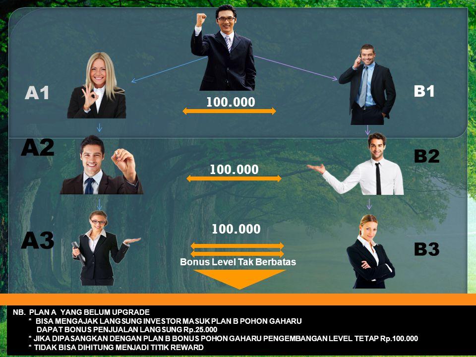 100.000 B2 100.000 A2 B1 Bonus Level Tak Berbatas A1A1 B3 A3 NB.