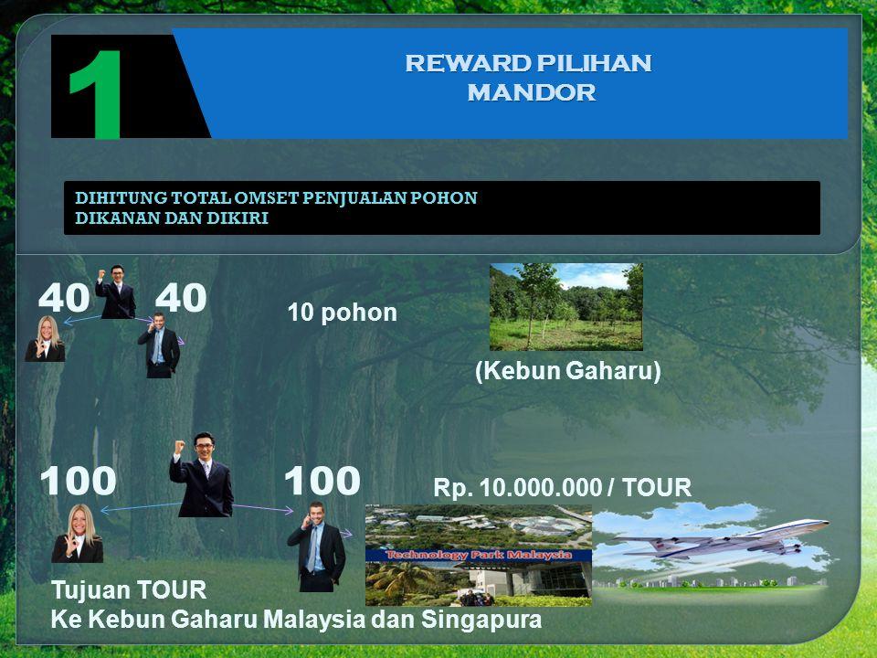 1 REWARD PILIHAN MANDOR 10 pohon (Kebun Gaharu) 40 100 Rp.