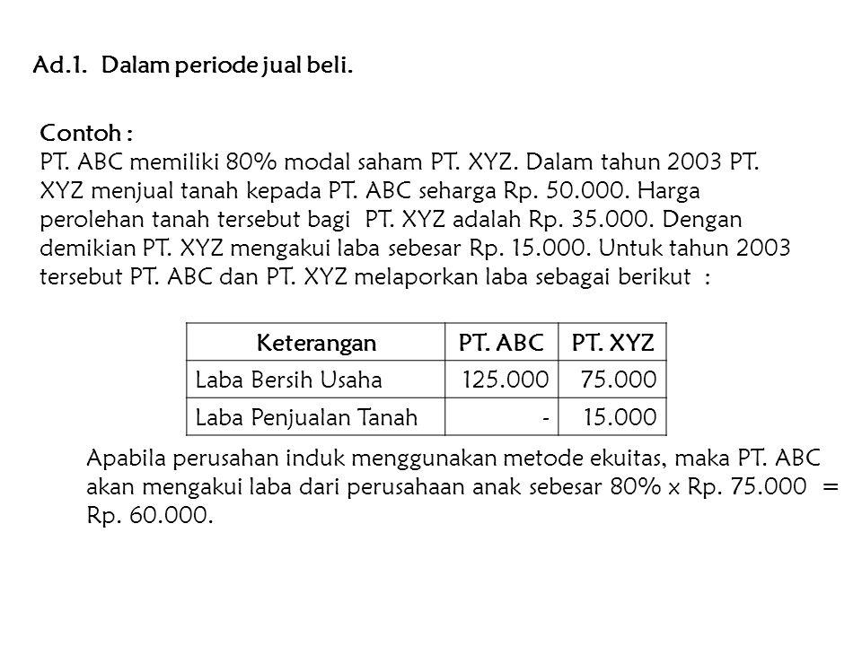  Penjualan tanah (aktiva tetap yang tidak dapat disusut) Periode yang dipengaruhi oleh penjualan tanah oleh perusahaan anak kepada perusahan induk in