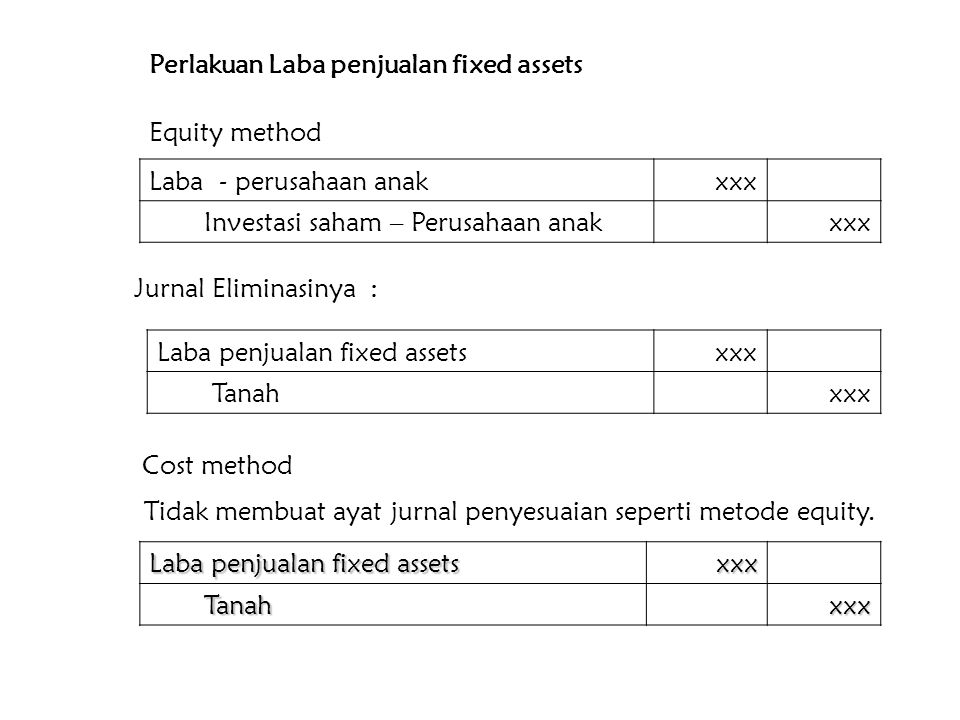 Jurnal Eliminasinya : Laba penjualan fixed assetsxxx Tanahxxx Cost method Tidak membuat ayat jurnal penyesuaian seperti metode equity.