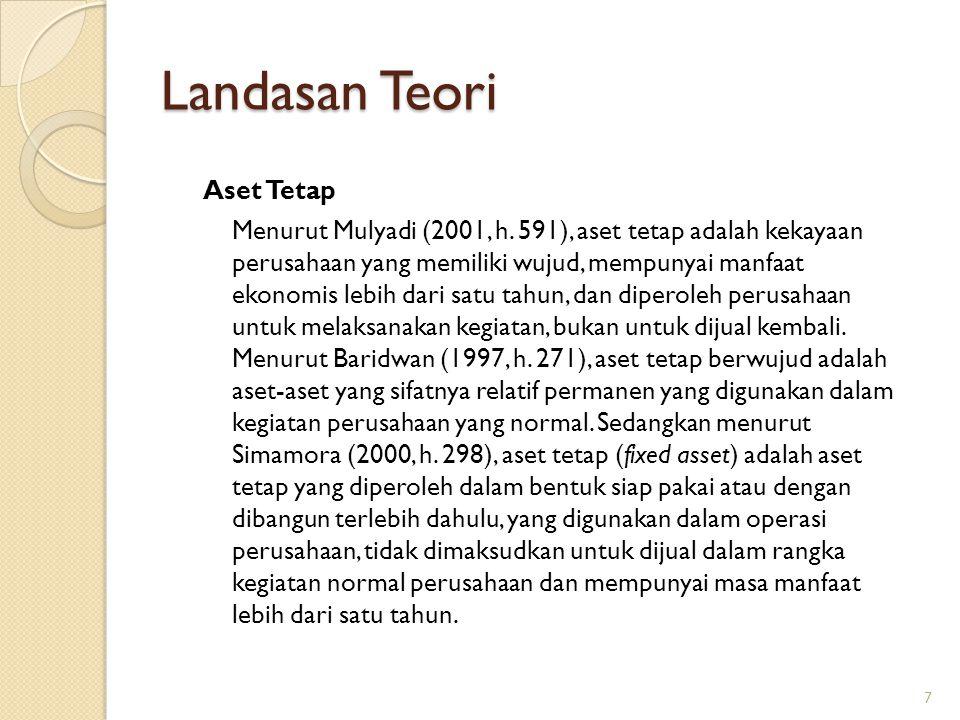 Landasan Teori Aset Tetap Menurut Mulyadi (2001, h. 591), aset tetap adalah kekayaan perusahaan yang memiliki wujud, mempunyai manfaat ekonomis lebih
