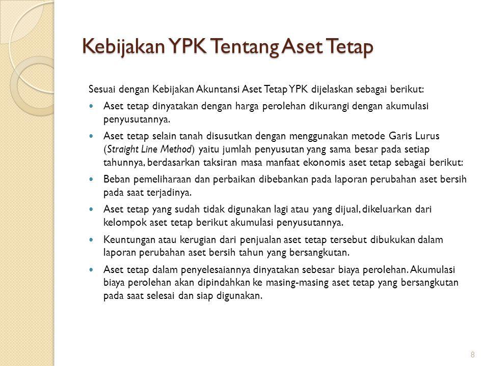 Kebijakan YPK Tentang Aset Tetap Sesuai dengan Kebijakan Akuntansi Aset Tetap YPK dijelaskan sebagai berikut: Aset tetap dinyatakan dengan harga perol