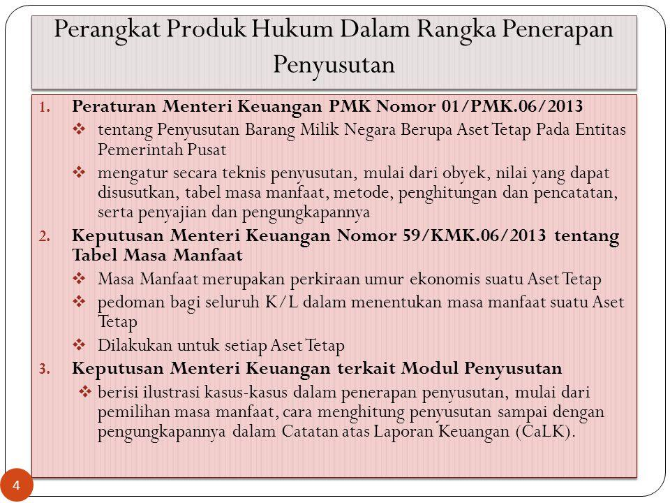 Perangkat Produk Hukum Dalam Rangka Penerapan Penyusutan 1. Peraturan Menteri Keuangan PMK Nomor 01/PMK.06/2013  tentang Penyusutan Barang Milik Nega