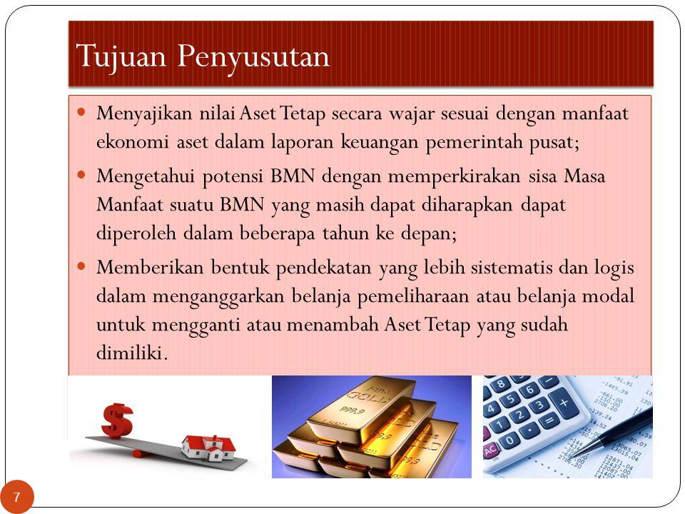 Tujuan Penyusutan Menyajikan nilai Aset Tetap secara wajar sesuai dengan manfaat ekonomi aset dalam laporan keuangan pemerintah pusat; Mengetahui pote