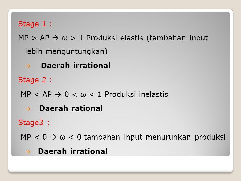 Stage 1 : MP > AP  ω > 1 Produksi elastis (tambahan input lebih menguntungkan)  Daerah irrational Stage 2 : MP < AP  0 < ω < 1 Produksi inelastis  Daerah rational Stage3 : MP < 0  ω < 0 tambahan input menurunkan produksi  Daerah irrational
