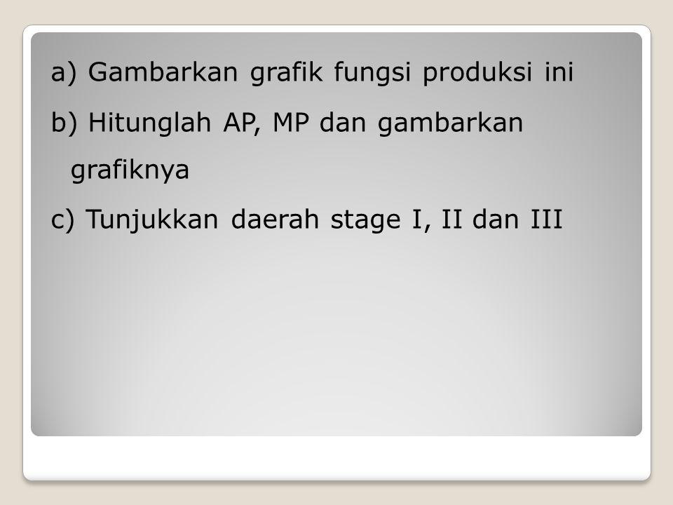 a) Gambarkan grafik fungsi produksi ini b) Hitunglah AP, MP dan gambarkan grafiknya c) Tunjukkan daerah stage I, II dan III