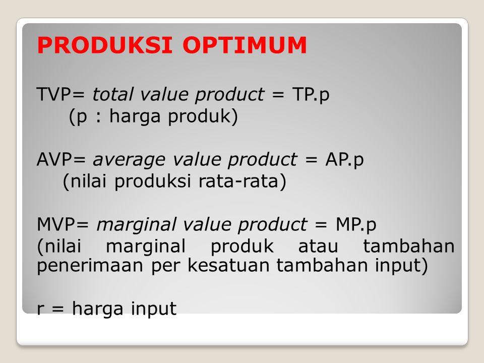 PRODUKSI OPTIMUM TVP= total value product = TP.p (p : harga produk) AVP= average value product = AP.p (nilai produksi rata-rata) MVP= marginal value product = MP.p (nilai marginal produk atau tambahan penerimaan per kesatuan tambahan input) r = harga input