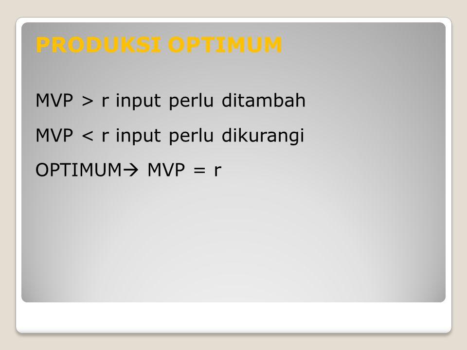PRODUKSI OPTIMUM MVP > r input perlu ditambah MVP < r input perlu dikurangi OPTIMUM  MVP = r