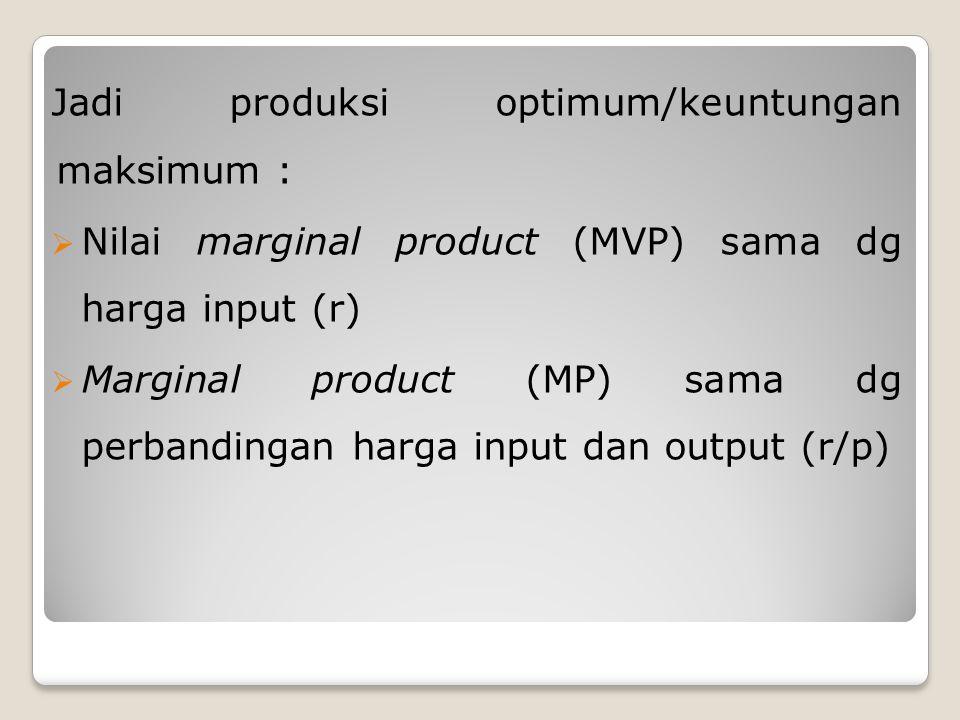 Jadi produksi optimum/keuntungan maksimum :  Nilai marginal product (MVP) sama dg harga input (r)  Marginal product (MP) sama dg perbandingan harga input dan output (r/p)