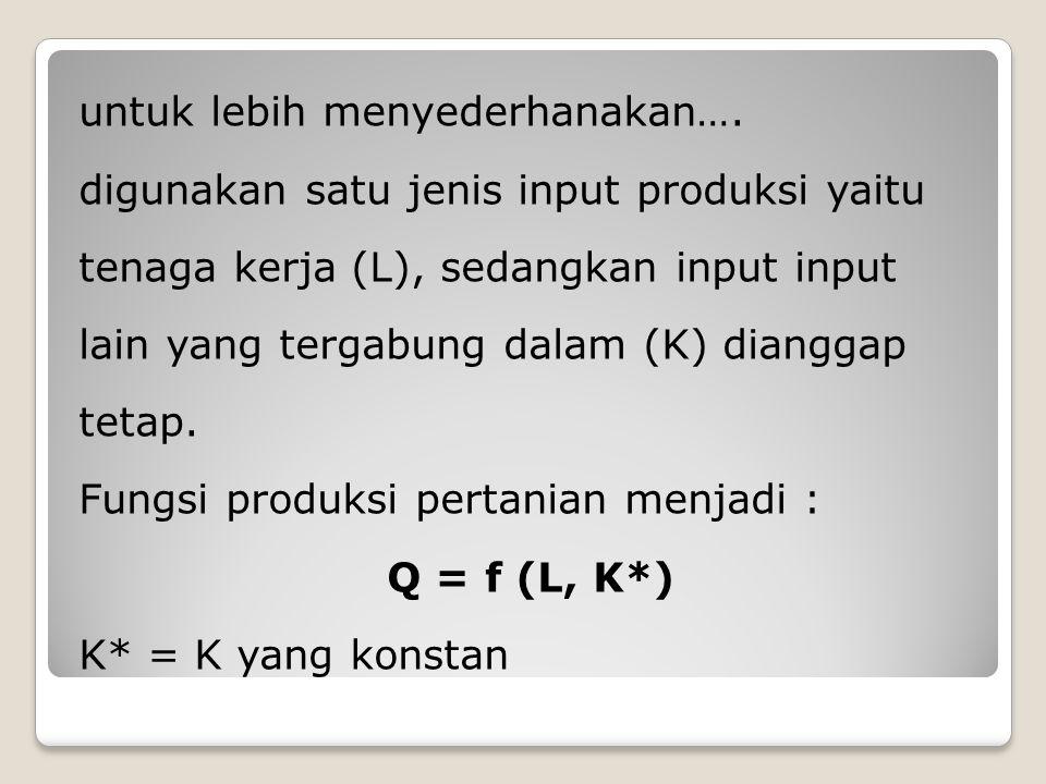 PRODUKSI OPTIMUM Bukti : П = R – C П = P q – r x П = P f(x) – r x Пmax : δ П/δx = 0 δ П/δx = p f'(x) – r = 0 p f'(x) = r  MVP = r f'(x) = r/p  MP = r/p