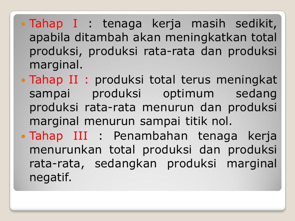 Tahap I : tenaga kerja masih sedikit, apabila ditambah akan meningkatkan total produksi, produksi rata-rata dan produksi marginal.
