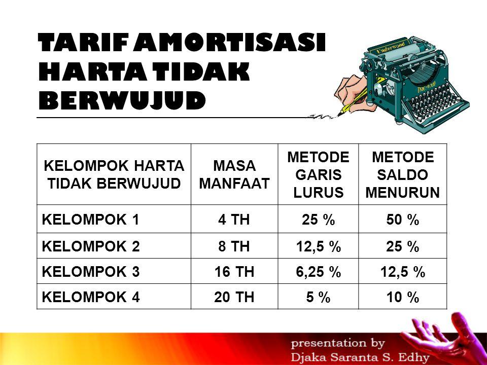 KELOMPOK HARTA TIDAK BERWUJUD MASA MANFAAT METODE GARIS LURUS METODE SALDO MENURUN KELOMPOK 14 TH25 %50 % KELOMPOK 28 TH12,5 %25 % KELOMPOK 316 TH6,25 %12,5 % KELOMPOK 420 TH5 %10 % TARIF AMORTISASI HARTA TIDAK BERWUJUD
