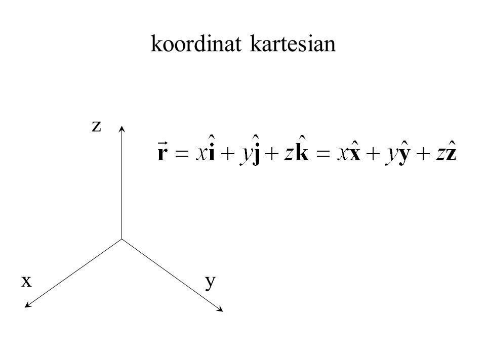 z x y koordinat kartesian