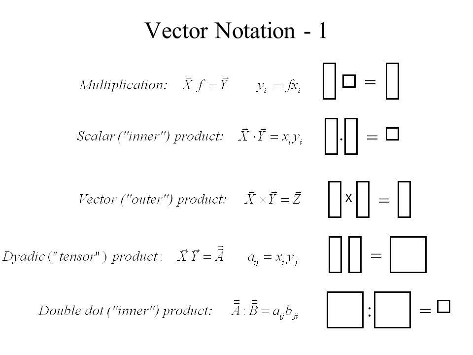 Vector Notation - 1 ==. = x == :