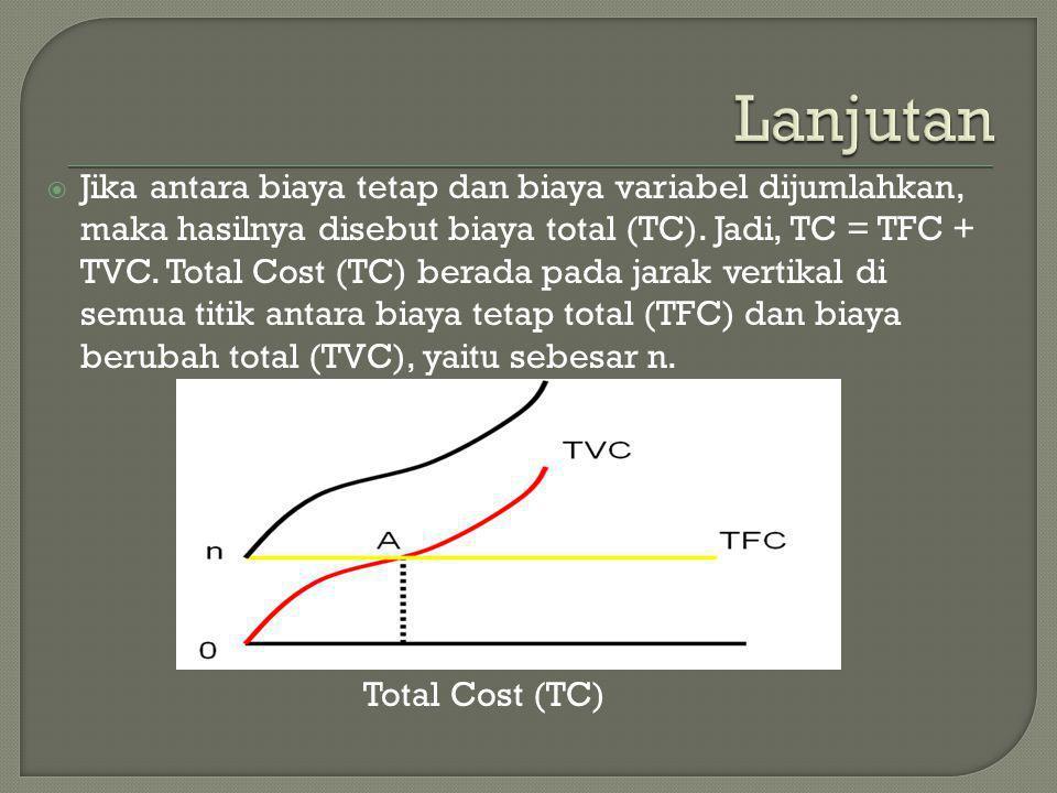  Jika antara biaya tetap dan biaya variabel dijumlahkan, maka hasilnya disebut biaya total (TC). Jadi, TC = TFC + TVC. Total Cost (TC) berada pada ja