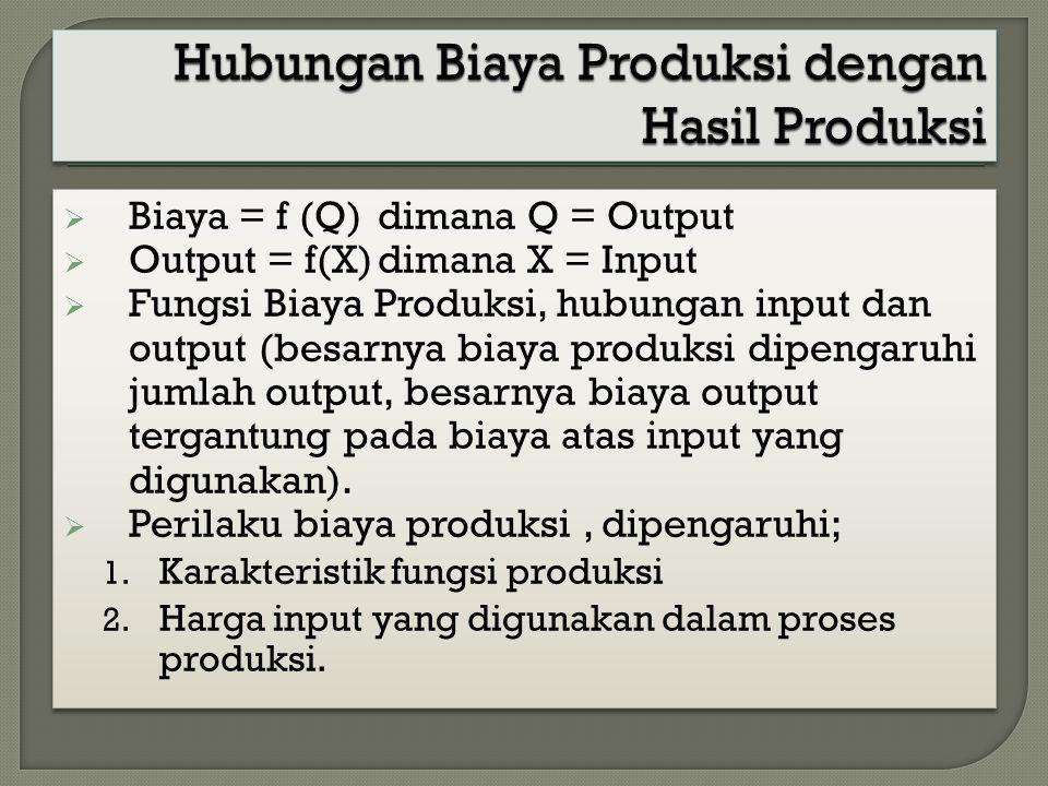  Biaya = f (Q)dimana Q = Output  Output = f(X)dimana X = Input  Fungsi Biaya Produksi, hubungan input dan output (besarnya biaya produksi dipengaru