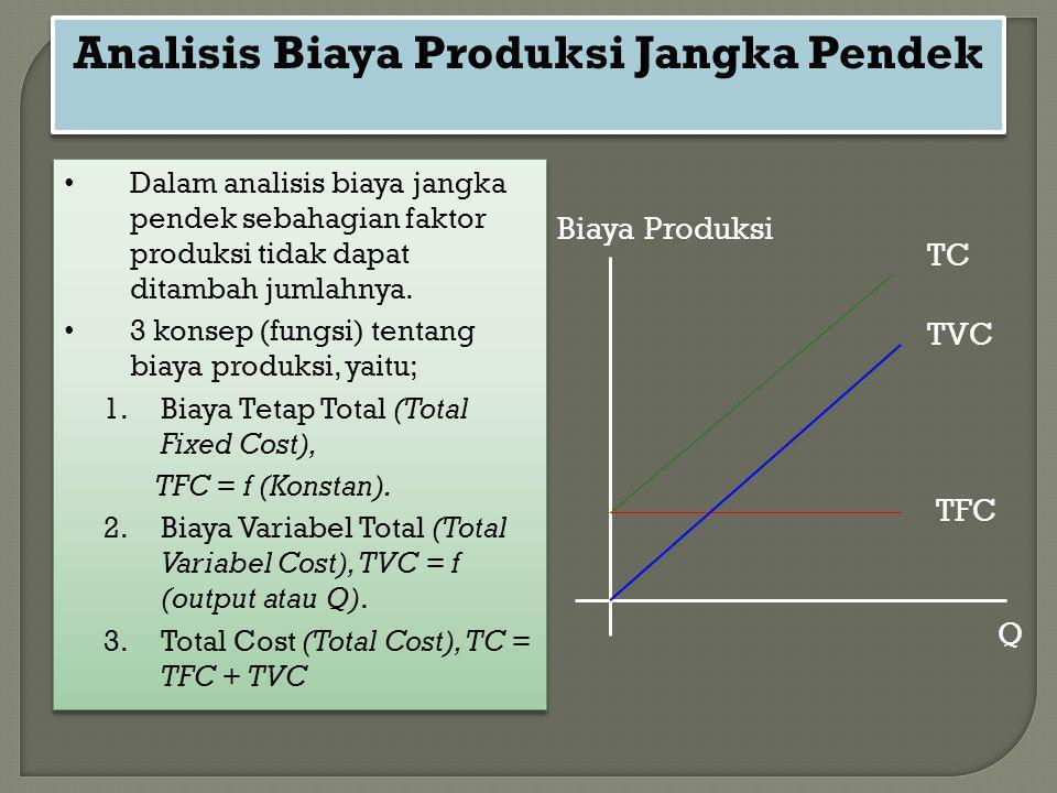 Analisis Biaya Produksi Jangka Pendek Dalam analisis biaya jangka pendek sebahagian faktor produksi tidak dapat ditambah jumlahnya. 3 konsep (fungsi)
