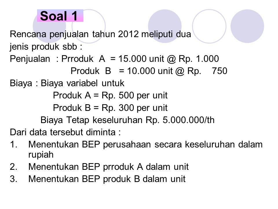 Soal 1 Rencana penjualan tahun 2012 meliputi dua jenis produk sbb : Penjualan : Prroduk A = 15.000 unit @ Rp. 1.000 Produk B = 10.000 unit @ Rp. 750 B