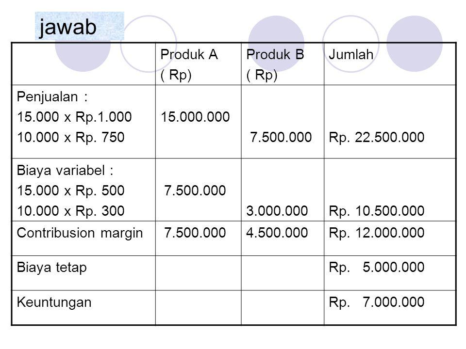 jawab Produk A ( Rp) Produk B ( Rp) Jumlah Penjualan : 15.000 x Rp.1.000 10.000 x Rp. 750 15.000.000 7.500.000Rp. 22.500.000 Biaya variabel : 15.000 x