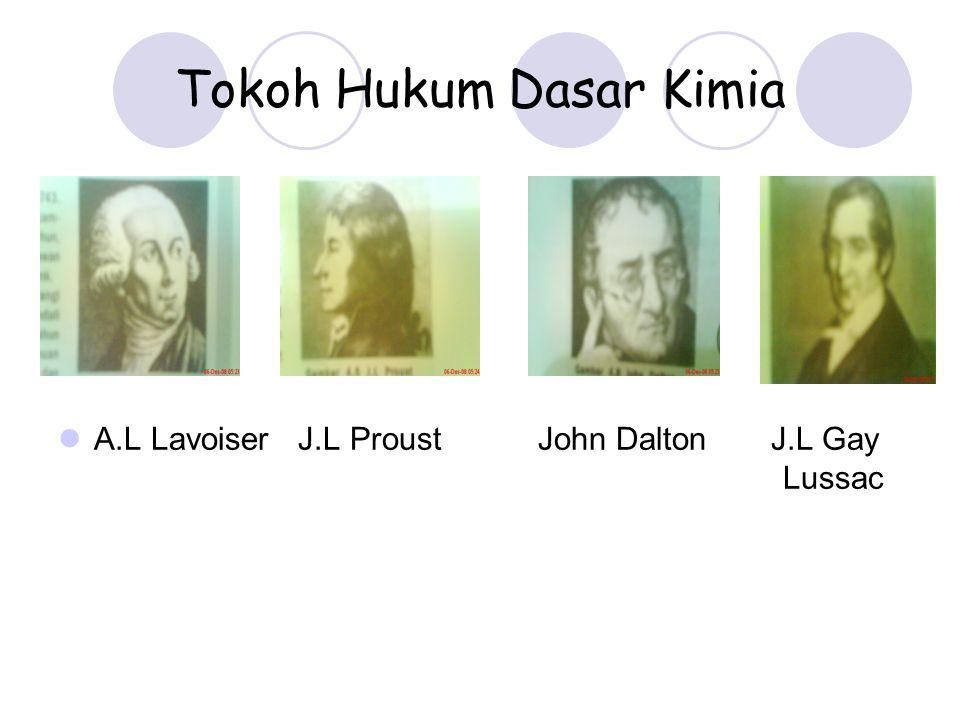 Tokoh Hukum Dasar Kimia A.L Lavoiser J.L ProustJohn Dalton J.L Gay Lussac
