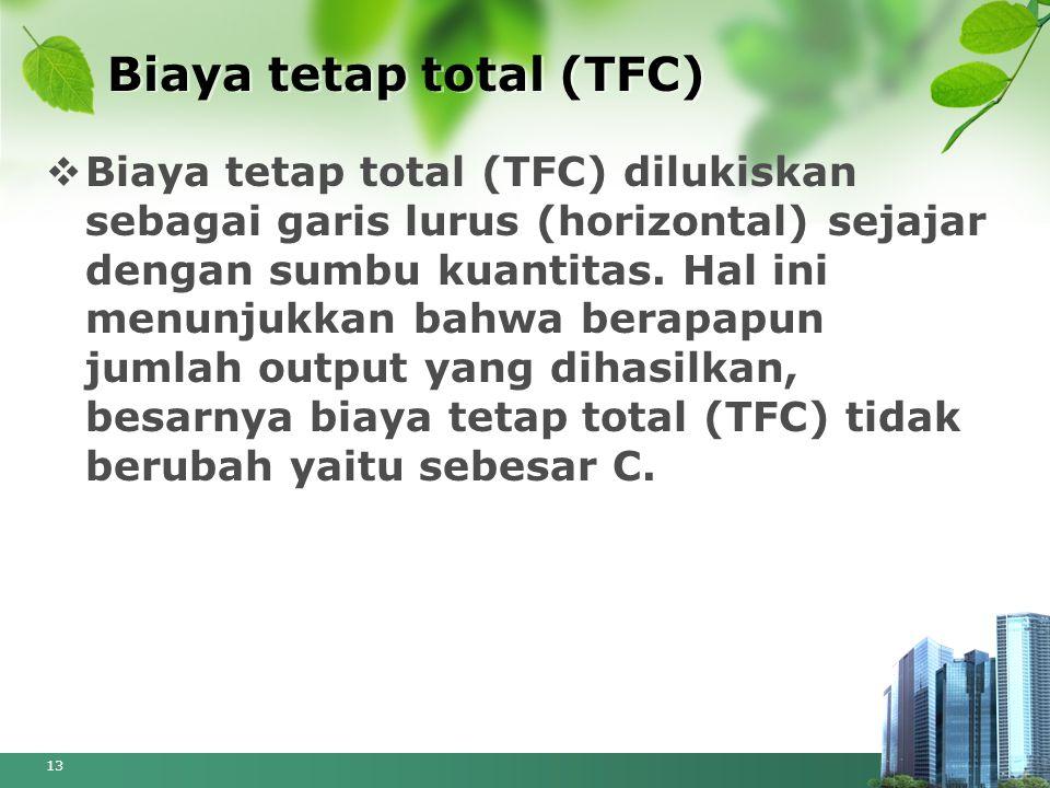 Biaya tetap total (TFC)  Biaya tetap total (TFC) dilukiskan sebagai garis lurus (horizontal) sejajar dengan sumbu kuantitas. Hal ini menunjukkan bahw