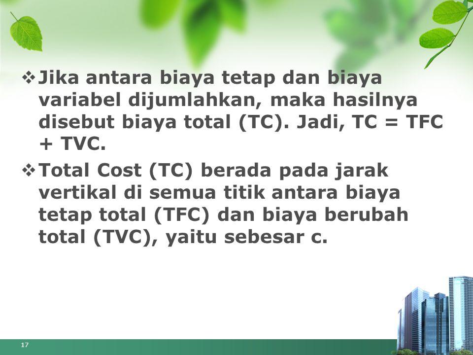  Jika antara biaya tetap dan biaya variabel dijumlahkan, maka hasilnya disebut biaya total (TC). Jadi, TC = TFC + TVC.  Total Cost (TC) berada pada