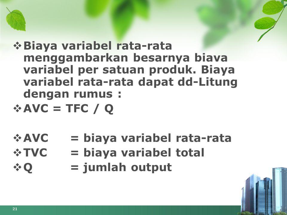  Biaya variabel rata-rata menggambarkan besarnya biava variabel per satuan produk. Biaya variabel rata-rata dapat dd-Litung dengan rumus :  AVC = TF