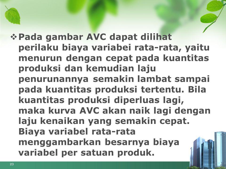  Pada gambar AVC dapat dilihat perilaku biaya variabei rata-rata, yaitu menurun dengan cepat pada kuantitas produksi dan kemudian laju penurunannya s